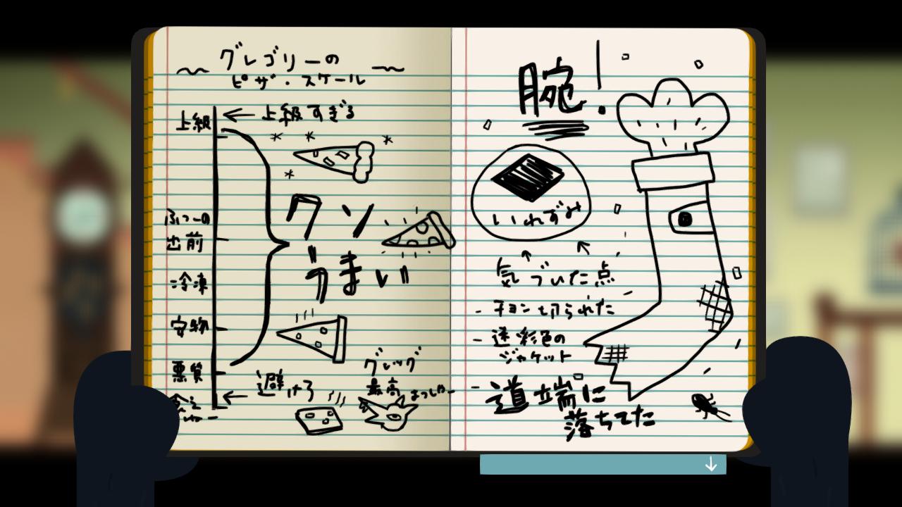 Diary 2 Japanese